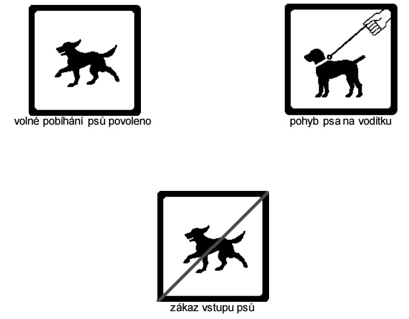 piktogramy pro pohyb psu